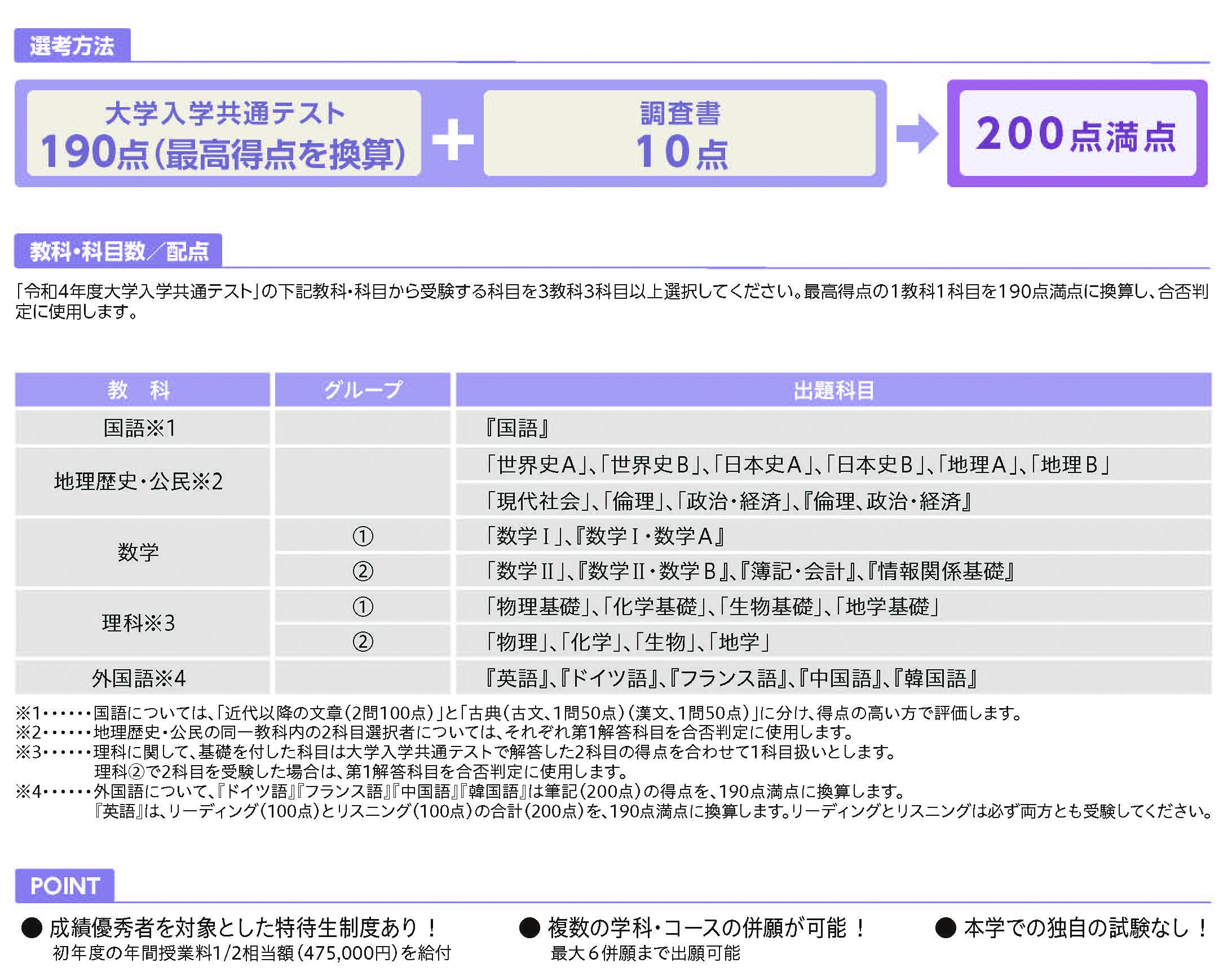 本学が指定する大学入試センター試験 教科・科目一覧